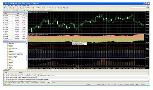 mt4股票期货分析利器软件,OANDA专注于开放源代码的分析,推出MT4-fxLabs测试版