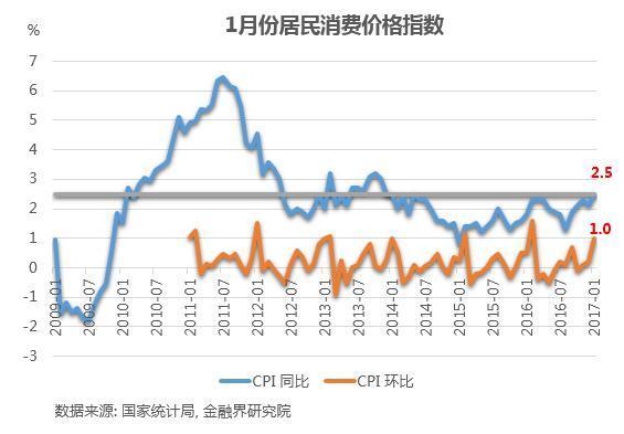 中国股市2008最低点,股市注意了!这指标创08年以来新低