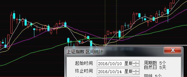 近十年股票行情图,细说十年十张图 告诉你历年国庆节后A股涨跌真相(干货)