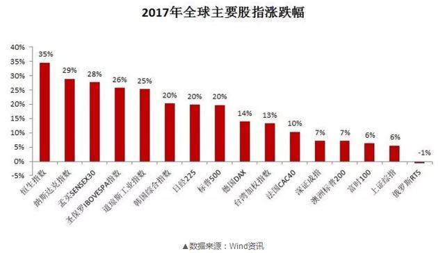 香港房地产行业和股市的关系,股市、楼市都在涨,香港迎来幸福的烦恼