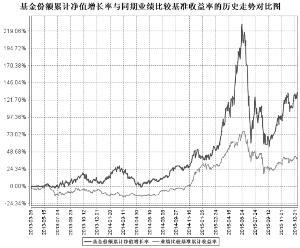 农银高增长股票,农银汇理低估值高增长混合型证券投资基金招募说明书(2016年第1号更新)摘要
