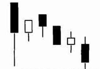 """股市空方是什么,""""空方尖兵""""k线形态的实战意义"""