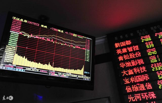 今日股市行情 鼎汉技术,快讯:鼎汉技术(300011)大幅拉升,成交量放大