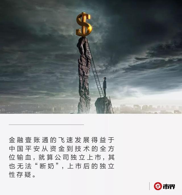 中国平安股票在哪上市,平安又一独角兽要上市!3年净亏28.5亿,大股东都是自己人