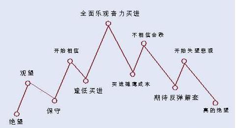 中国股市的10大笑话和4大骗局,中国股市的四大谎言,读懂此文,你就能真正了解中国股市!