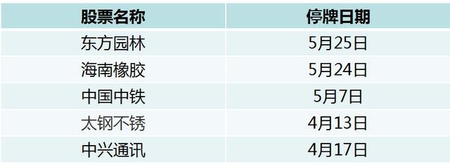 台湾股市加入msci的走势图,太可惜!只因做了这件事,这5只股票在最后关头被MSCI踢群!