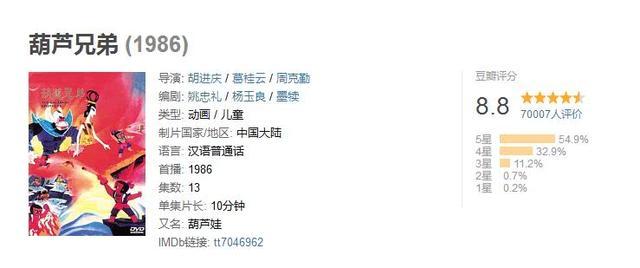 评分最高动漫,豆瓣评分最高的10部国产动漫,魔道祖师第8,秦时系列占3席!