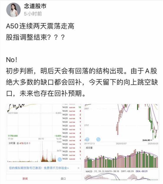 """明天股市是涨是跌分析,明天的行情依旧能被""""温柔以待""""吗?"""