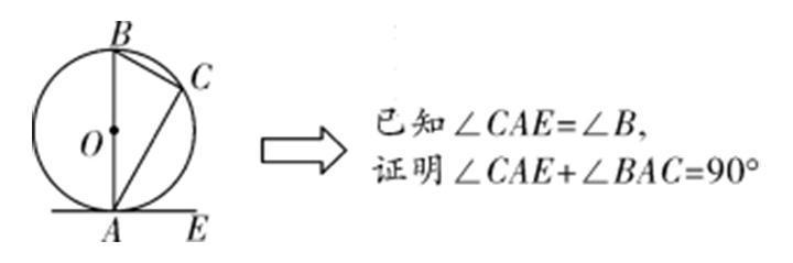 股三角切线,中考点拨:切线的证明与计算问题攻略