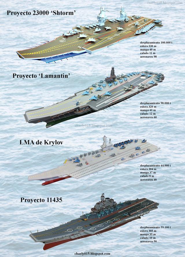 重生智能航母,理想丰满但现实骨感:俄罗斯海军新型航空母舰方案综述及简评