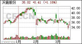 股票分红 小数,20200316:股票分红、配股方案统计