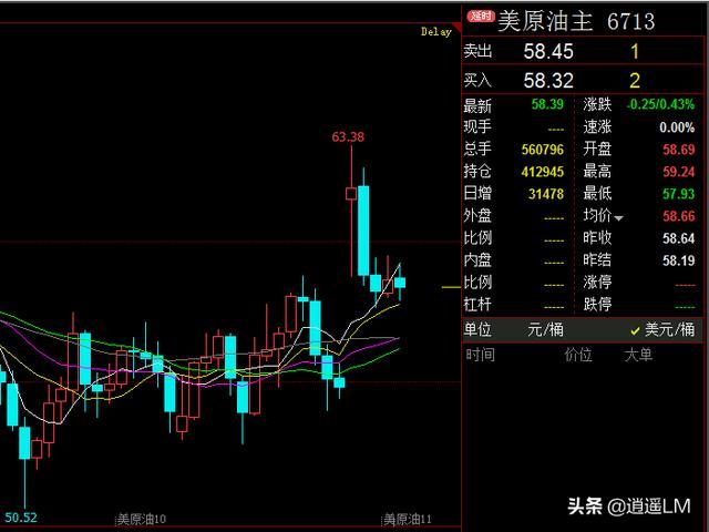 当前股市的利多举例,9月21日,期货与股市一周总结(上):利多消息,一定会上涨吗?