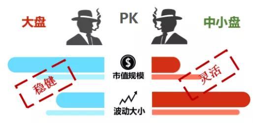 中证500包含哪些股票,中证500和创业板指,谁更优秀?