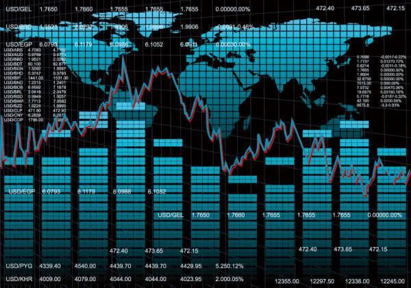 为什么中国股市需要外资,全球经济放缓,中国为什么还敢开门迎外资?
