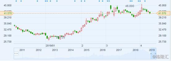 """关于激光的沪深股市股票机制,被""""买爆""""的大族激光(002008.SZ)入围大湾区指数,激光行业的高光时刻来了?"""