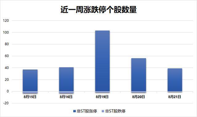 深圳上海股票,涨停复盘   深圳本地股再掀涨停潮 上海自贸板块也开始骚动