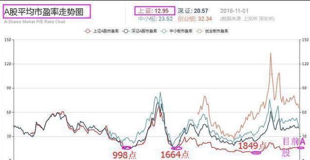股市还能有牛市吗,历史牛市规律告诉你:中国股市下一轮牛市什么时候会到来,可以再次回到6000点吗?作为投资者你怎么看
