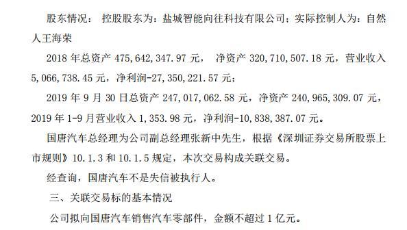 000851高鸿股份股票行情,高鸿股份筹划投资国唐汽车 推进智能网联车业务