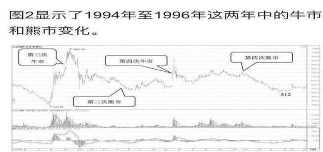 股市还能有牛市吗,参破历次牛市规律:下一次牛市或在2020年启动?目前A股买什么股票最稳妥,赚得多?