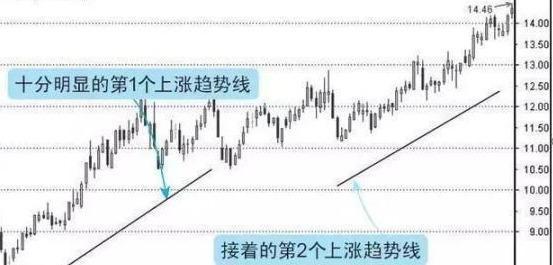股市利弊,写给所有亏损股民的一封信:如果中国股市重回6000点牛市巅峰,之前亏损严重的散户能回本获利?你怎么看