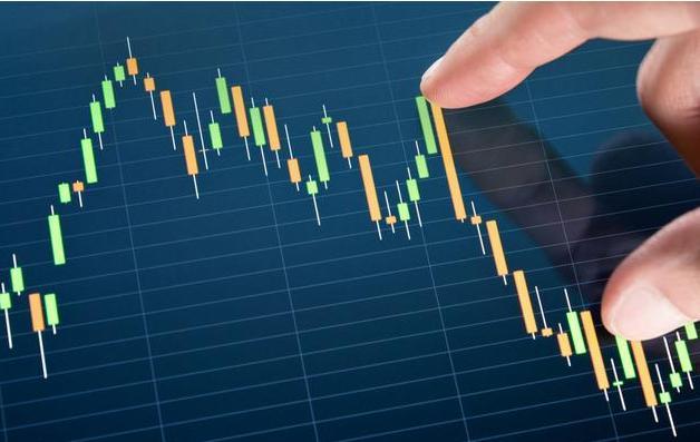 中国股市的走势及预测,中国股市:MACD是最价值的技术指标,把握极致的交易,这才是真正的大道至简