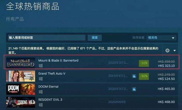 骑马与砍杀2正式发售:上线1小时便登顶Steam热销榜 Steam 游戏资讯 第2张