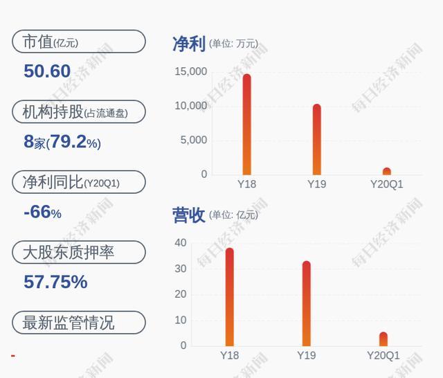 增持!通用股份:控股股东及其一致行动人累计增持460.79万股