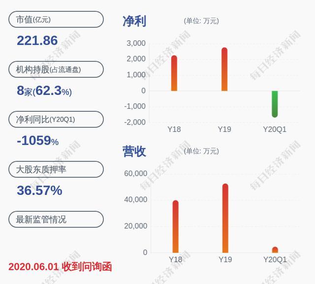 卸任!中潜股份:徐志宏辞去董事职务