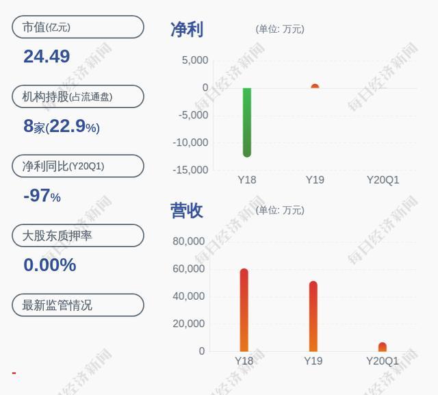 注意!莎普爱思:副总经理胡正国计划减持不超过273万股公司股份
