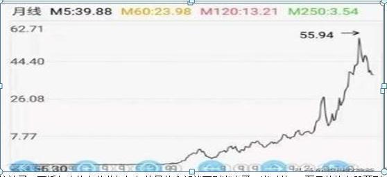 A股市场:如果散户11年前买了50万格力电器,持有到现在会是什么结局?只能说吃透轻松上海三套房