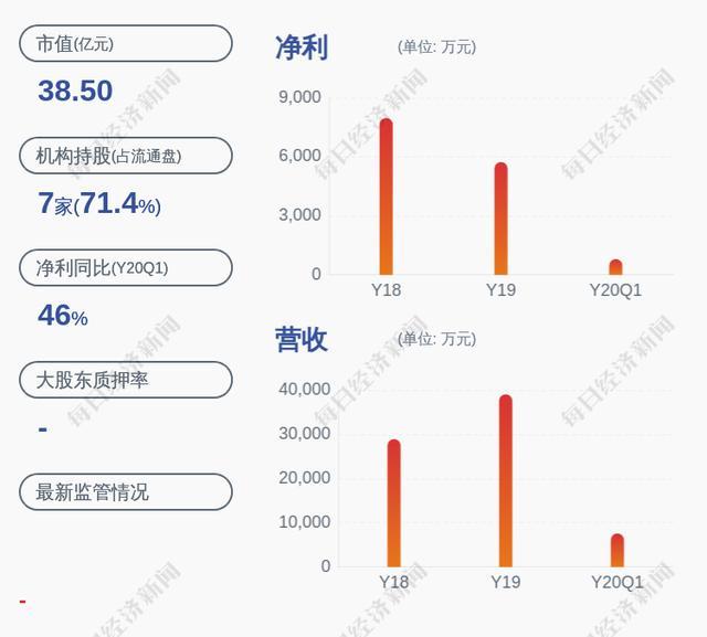 光库科技:三家股东变更名称、住址等工商注册信息