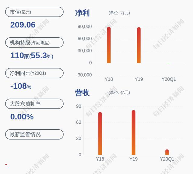 欧普照明:实际控制人王耀海2400万股解除质押