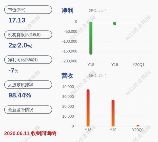 文化长城:董秘任锋、副总经理陈伟雄辞职