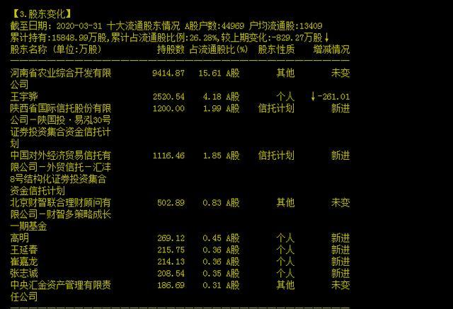 4.5万股东又踩雷!被控股股东占用资金18.65亿,科迪乳业将被ST,去年被曝拖欠奶农超1亿