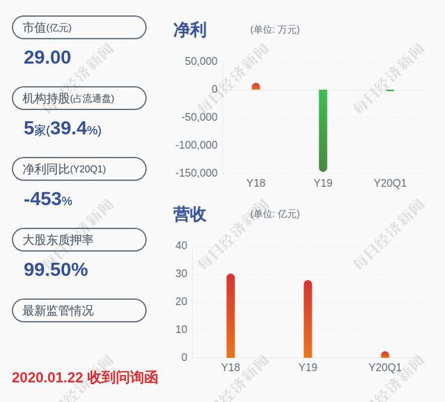 中昌数据:因个人原因,徐超杰辞去公司职工监事职务