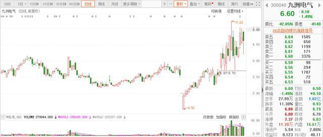 中国股市充电桩龙头股,新基建重头戏,国家电网明确制定充电桩建设规划,3股迎来利好