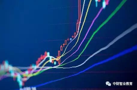股票价格模拟计算,少儿财商游戏教程:模拟股票市场