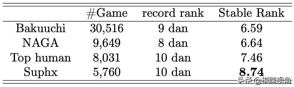 超越99.9%人类玩家,微软专业十段麻将AI论文细节首次公布